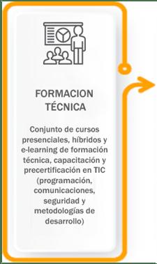Form_Tecnica_RRHH
