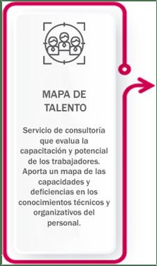Mapa_Talento_RRHH