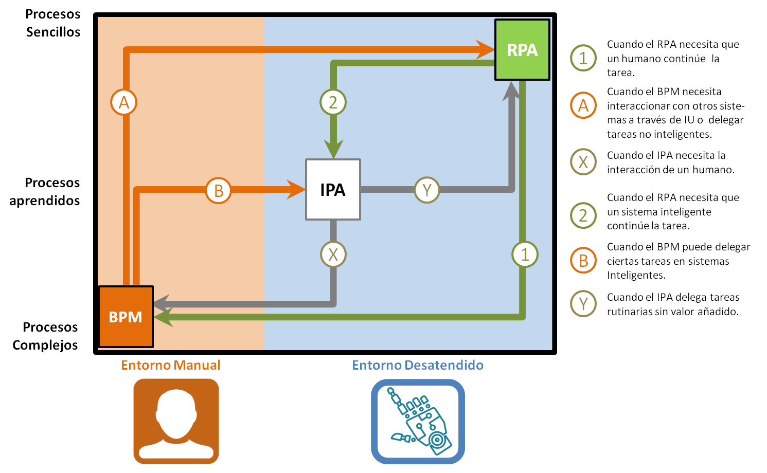esquema_IPA_1